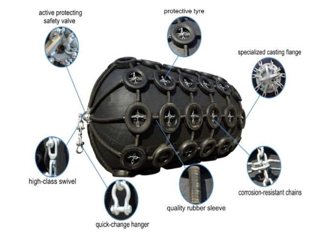 High Safety Level Marine Rubber Fender Pneumatic Rubber Fenders For Floating And Shipping